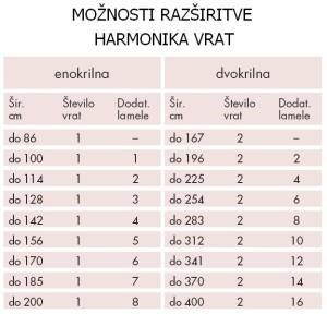 harmonika_vrata_moznosti_razsiritve. 24
